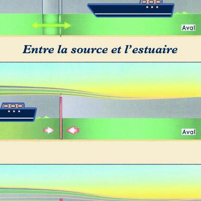 Entre la source et l'estuaire | Par G. Domenach cover