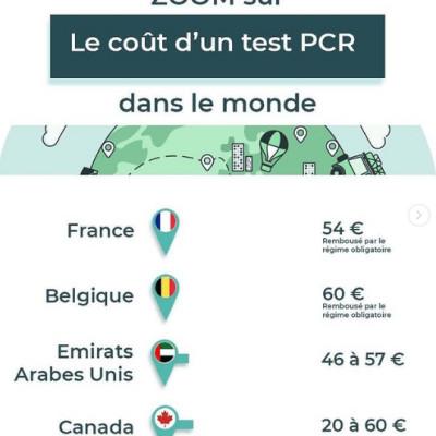 Le prix des Test PCR, Raphael de SantExpat nous fait un bilan mondial - 02 02 2021 - StereoChic Radio cover