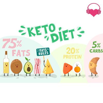 Le régime Kéto pour maigrir vite, est-ce que c'est bon pour moi ?
