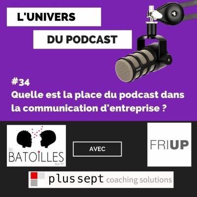 Quelle Est La Place Du Podcast Dans La Communication D'entreprise ? cover
