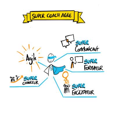 Cursus coach agile cover